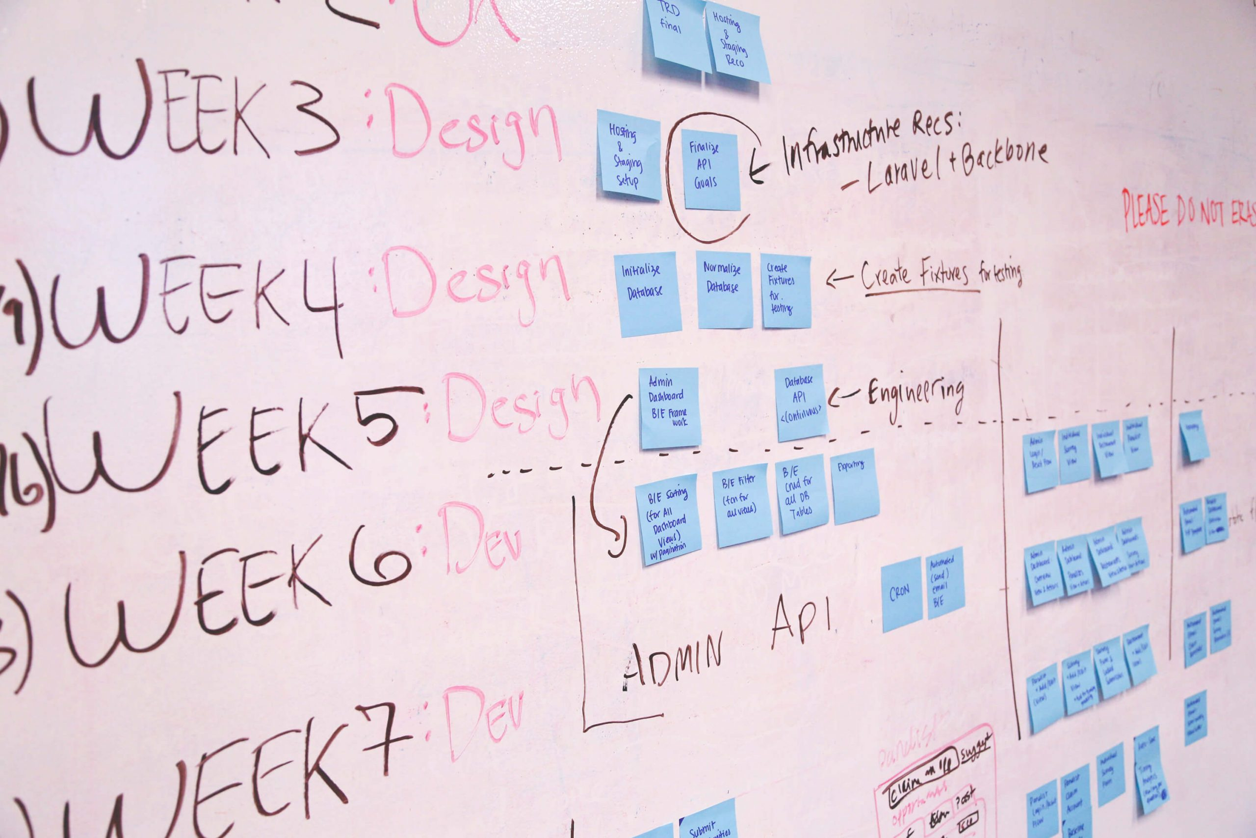 podnikanie-startupy-ako-investovat